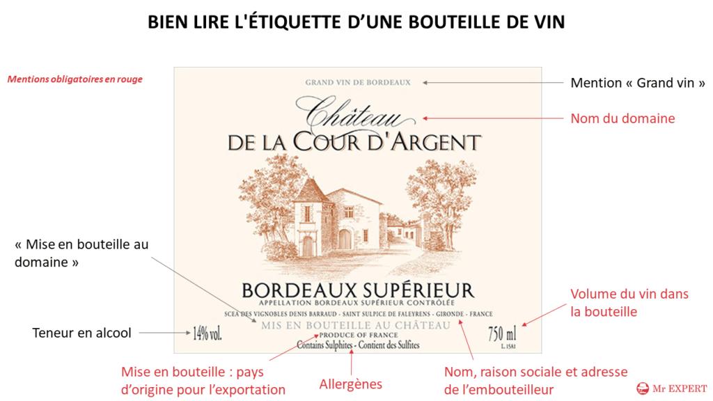 Exemple de lecture d'une étiquette de bouteille de vin