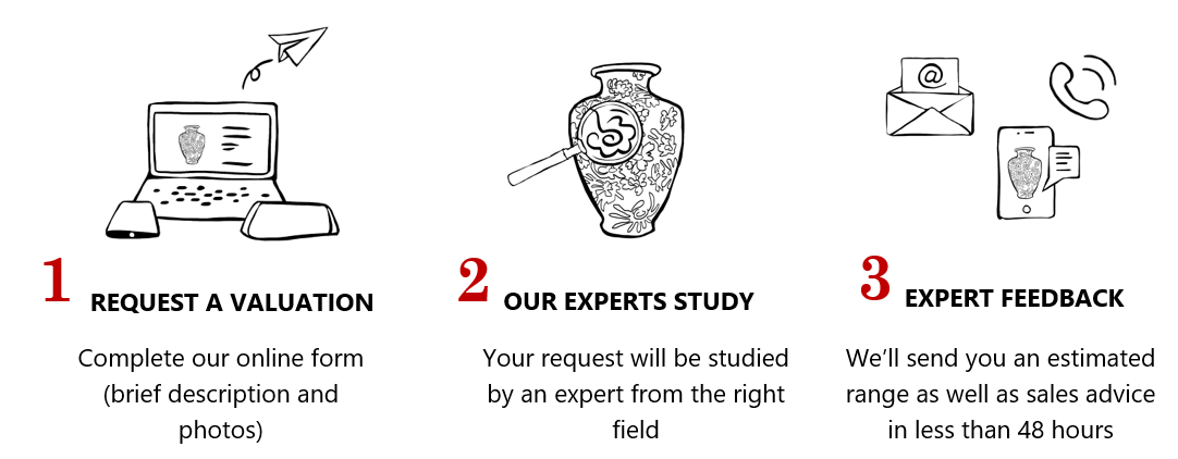 expertise process